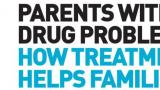 Parents with drug problems: how treatment helps families (angleščina)